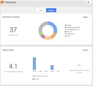 Google My Business Reviews Tab
